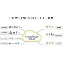 Technogym Unveils Industry First: Wellness Lifestyle CRM Platform