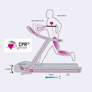 Forma new release - CPR TRAINING