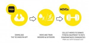 Let's move for Rio Olympics 2016 social campaign