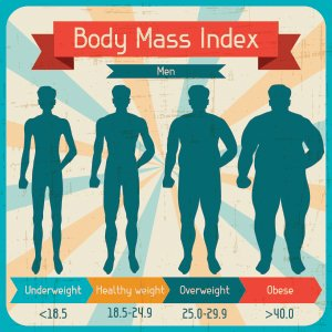 Male body mass index determination