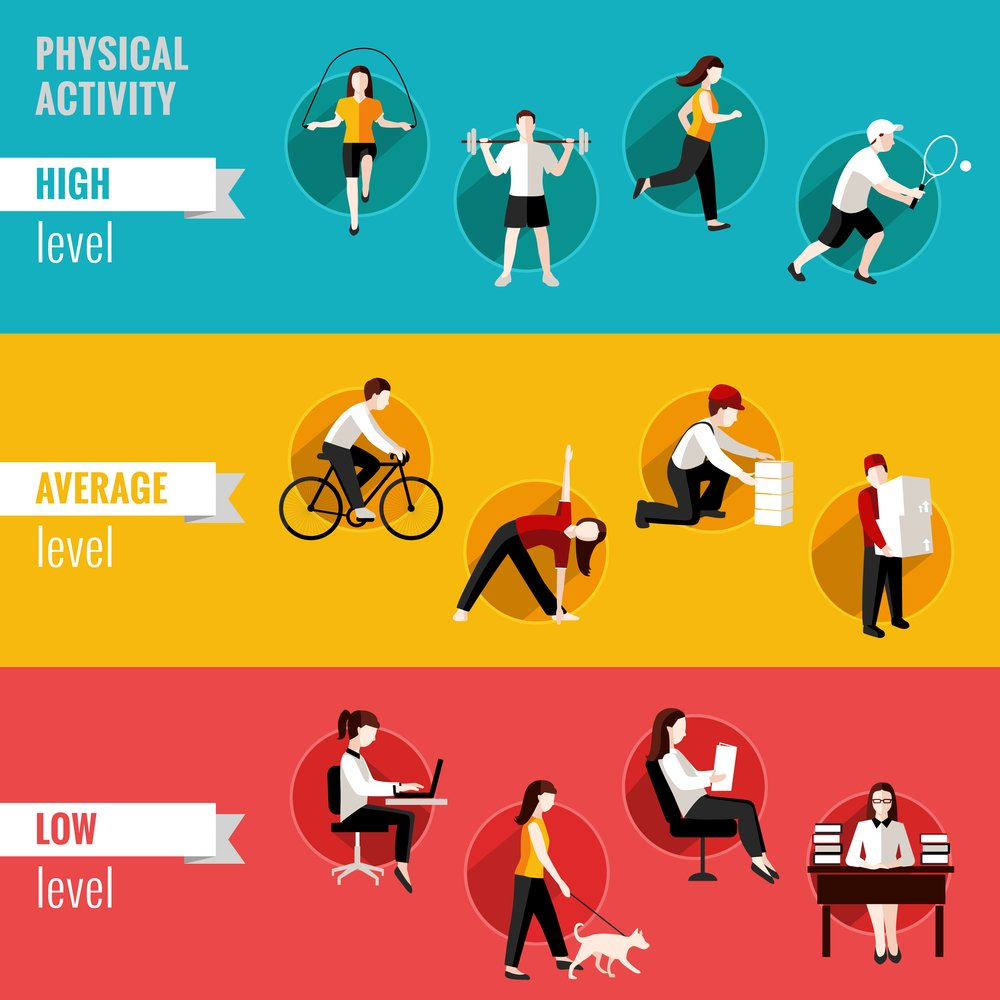 fitness activity infographic